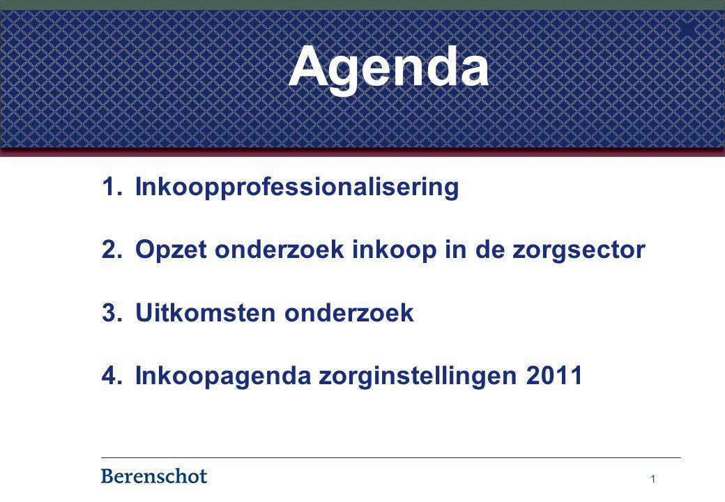 Agenda Inkoopprofessionalisering