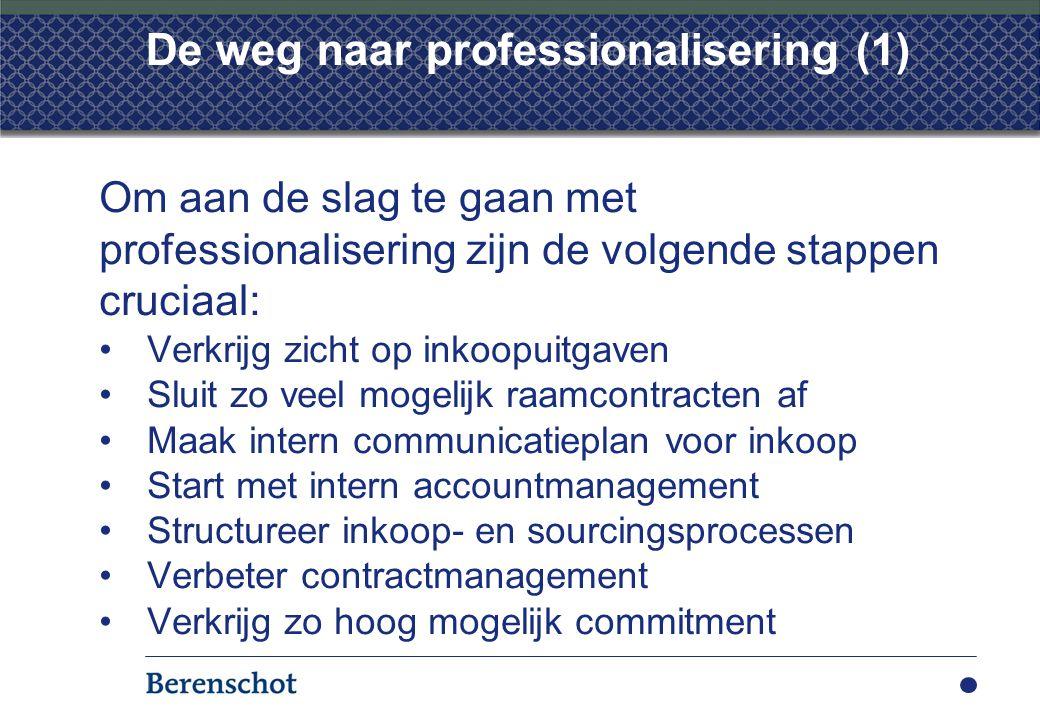 De weg naar professionalisering (1)