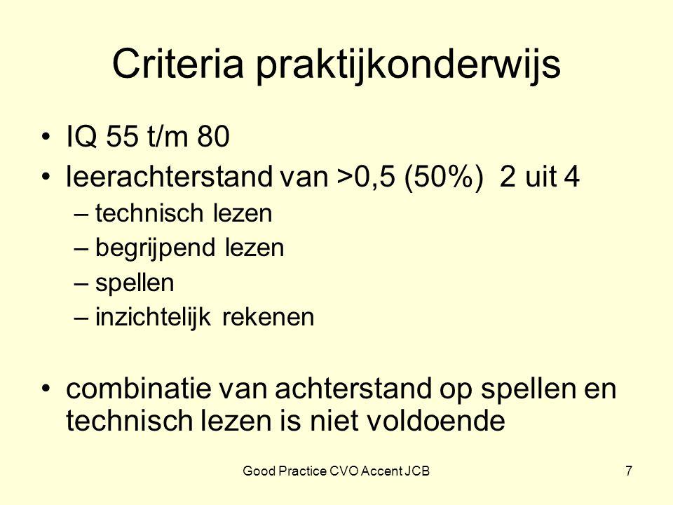 Criteria praktijkonderwijs