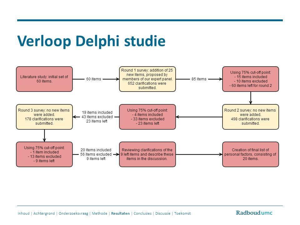 Verloop Delphi studie Van de nieuwe items is er maar 1 geïncludeerd.