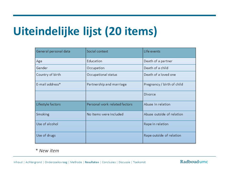 Uiteindelijke lijst (20 items)