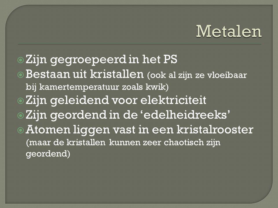 Metalen Zijn gegroepeerd in het PS