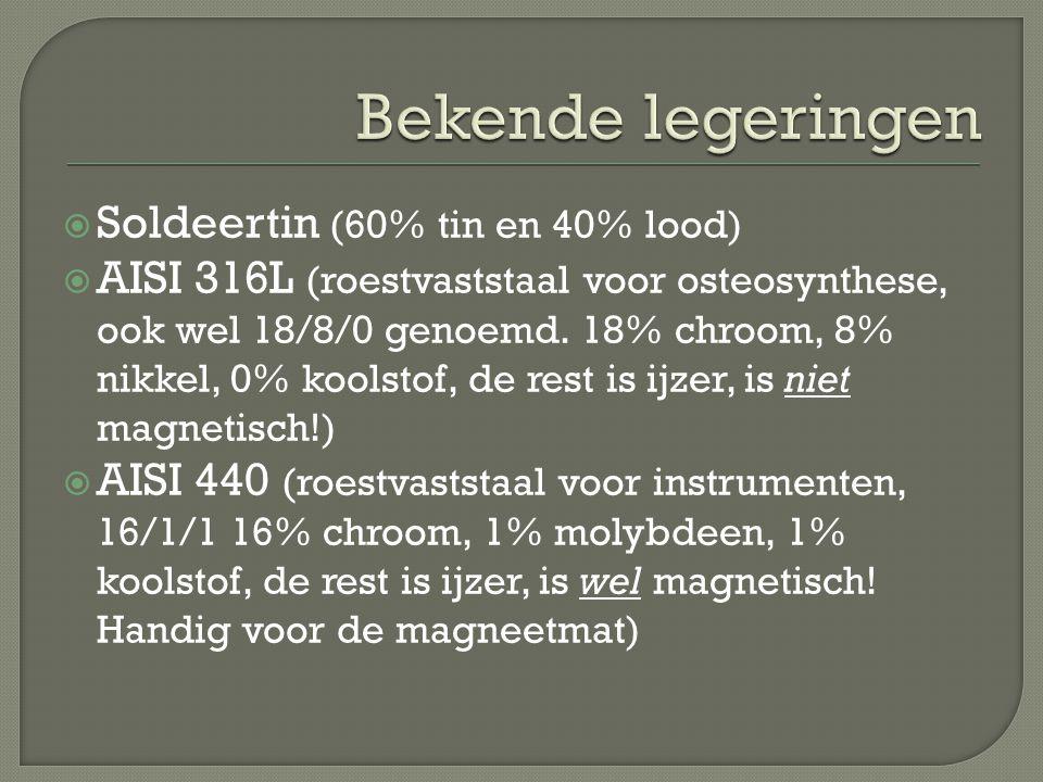 Bekende legeringen Soldeertin (60% tin en 40% lood)