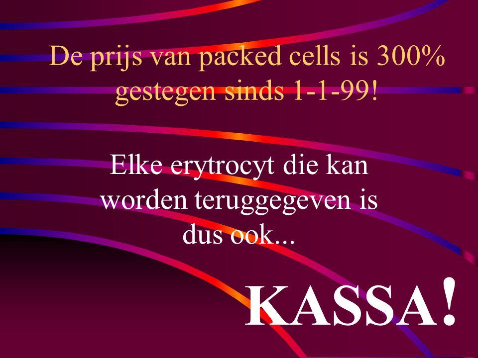 De prijs van packed cells is 300% gestegen sinds 1-1-99!