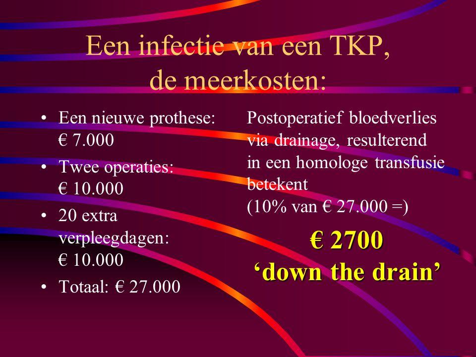 Een infectie van een TKP, de meerkosten: