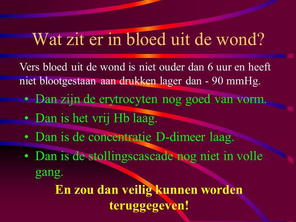 Wat zit er in bloed uit de wond