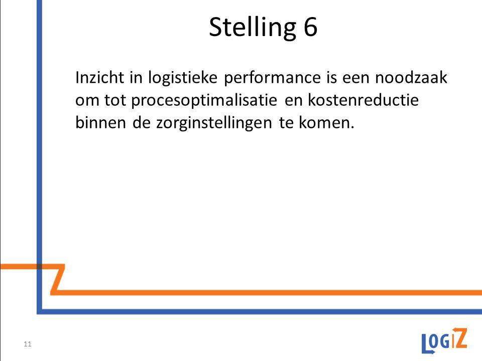 Stelling 6 Inzicht in logistieke performance is een noodzaak om tot procesoptimalisatie en kostenreductie binnen de zorginstellingen te komen.