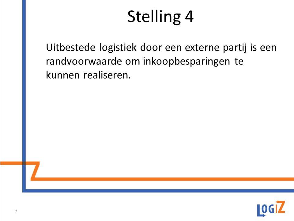 Stelling 4 Uitbestede logistiek door een externe partij is een randvoorwaarde om inkoopbesparingen te kunnen realiseren.