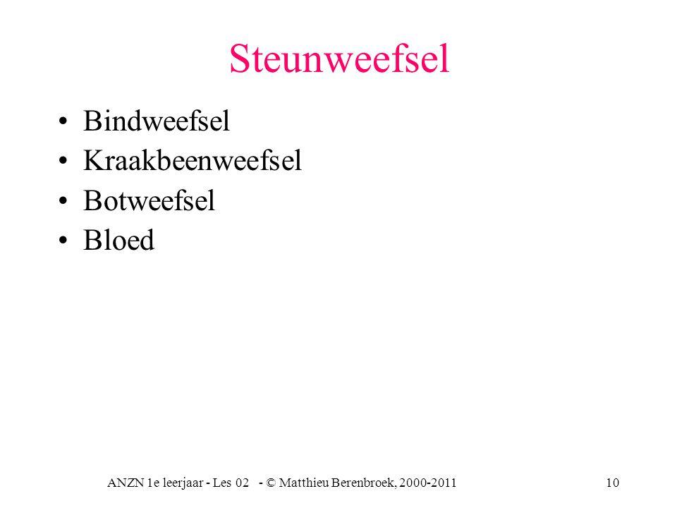 ANZN 1e leerjaar - Les 02 - © Matthieu Berenbroek, 2000-2011