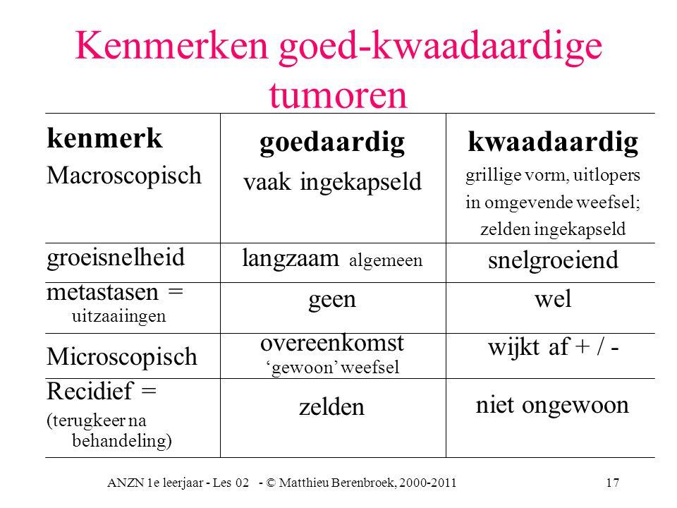 Kenmerken goed-kwaadaardige tumoren