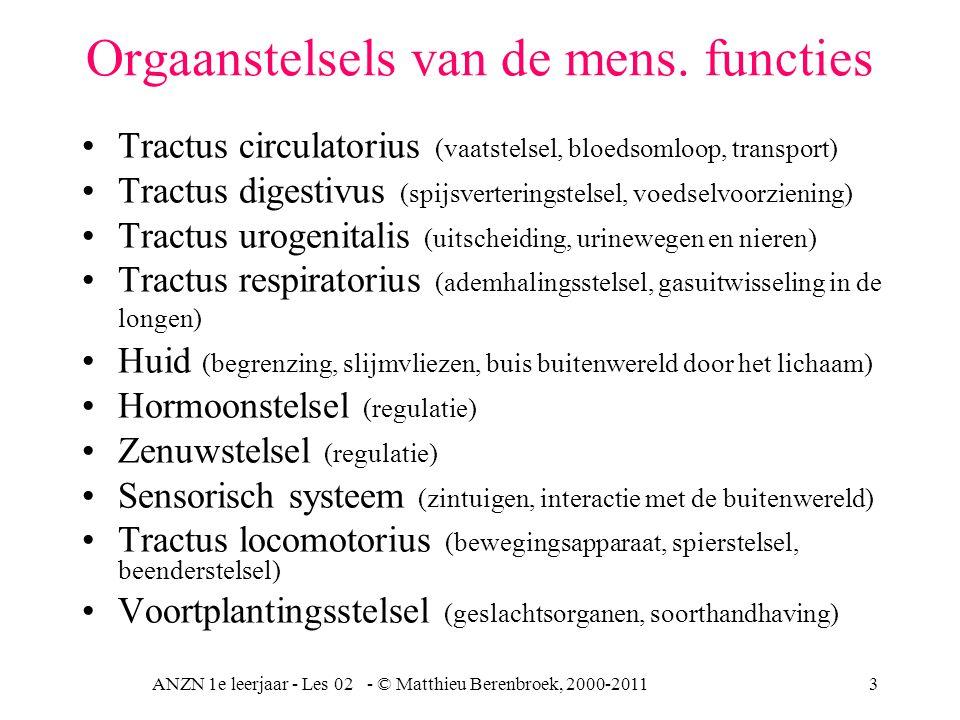 Orgaanstelsels van de mens. functies