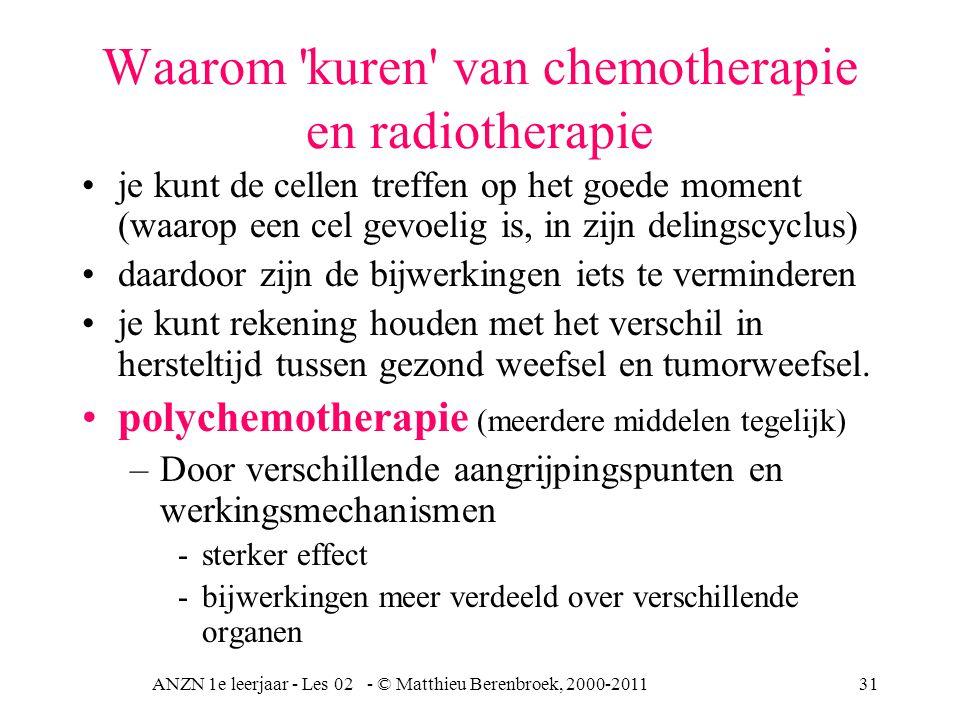Waarom kuren van chemotherapie en radiotherapie
