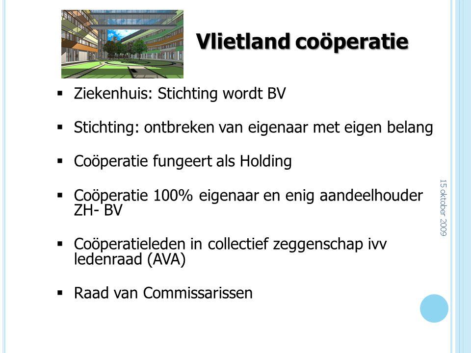 Cooperaties en verticale Integratie 15 oktober ppt download