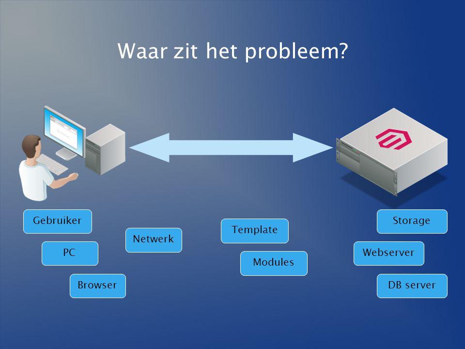 Waar zit het probleem Gebruiker Storage Template Netwerk PC Webserver