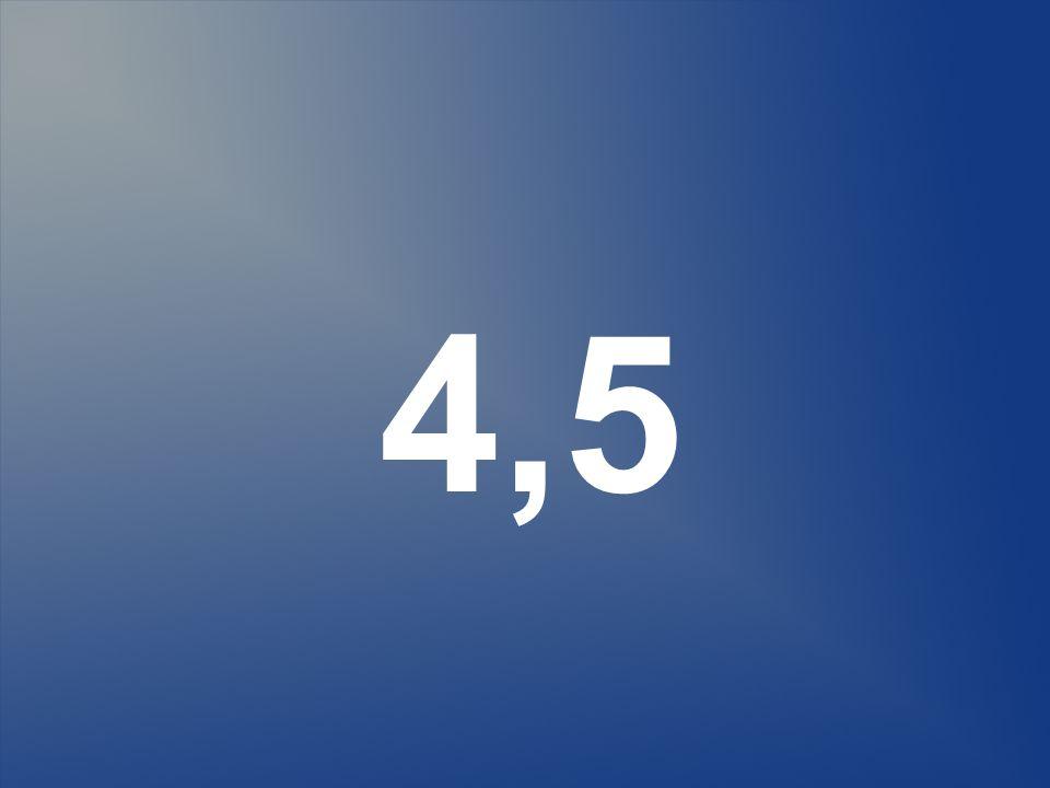 4,5 6 Wat bepaalt of een Magento site snel is