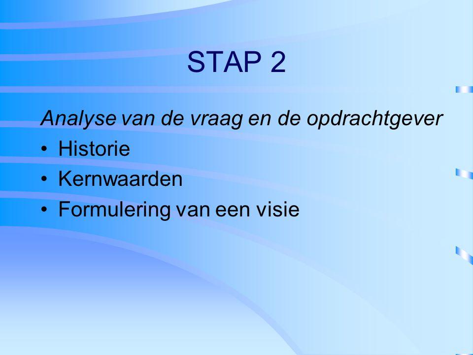 STAP 2 Analyse van de vraag en de opdrachtgever Historie Kernwaarden