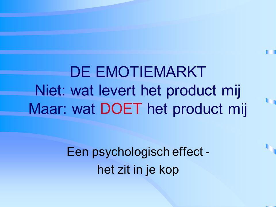 Een psychologisch effect - het zit in je kop