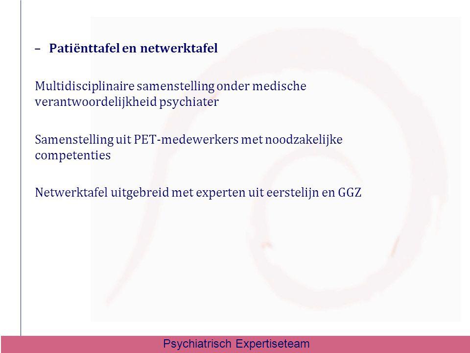 Psychiatrisch Expertiseteam