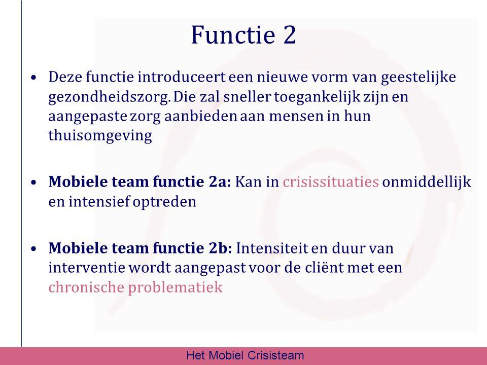 Functie 2