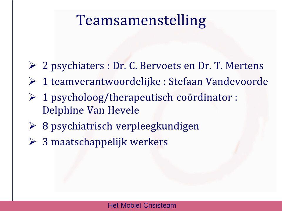 Teamsamenstelling 2 psychiaters : Dr. C. Bervoets en Dr. T. Mertens