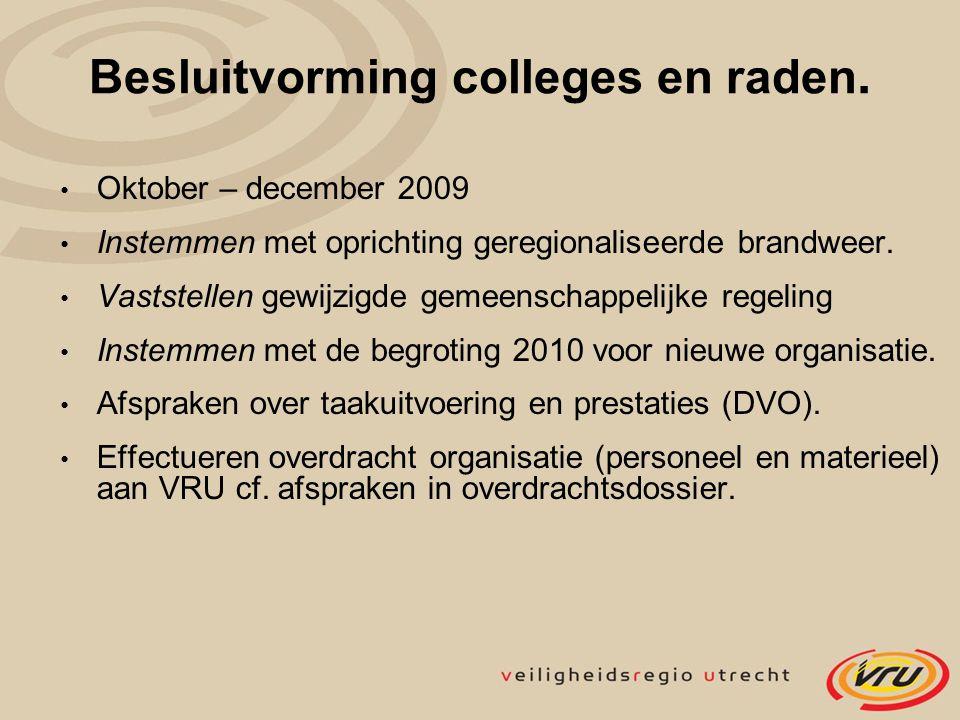 Besluitvorming colleges en raden.