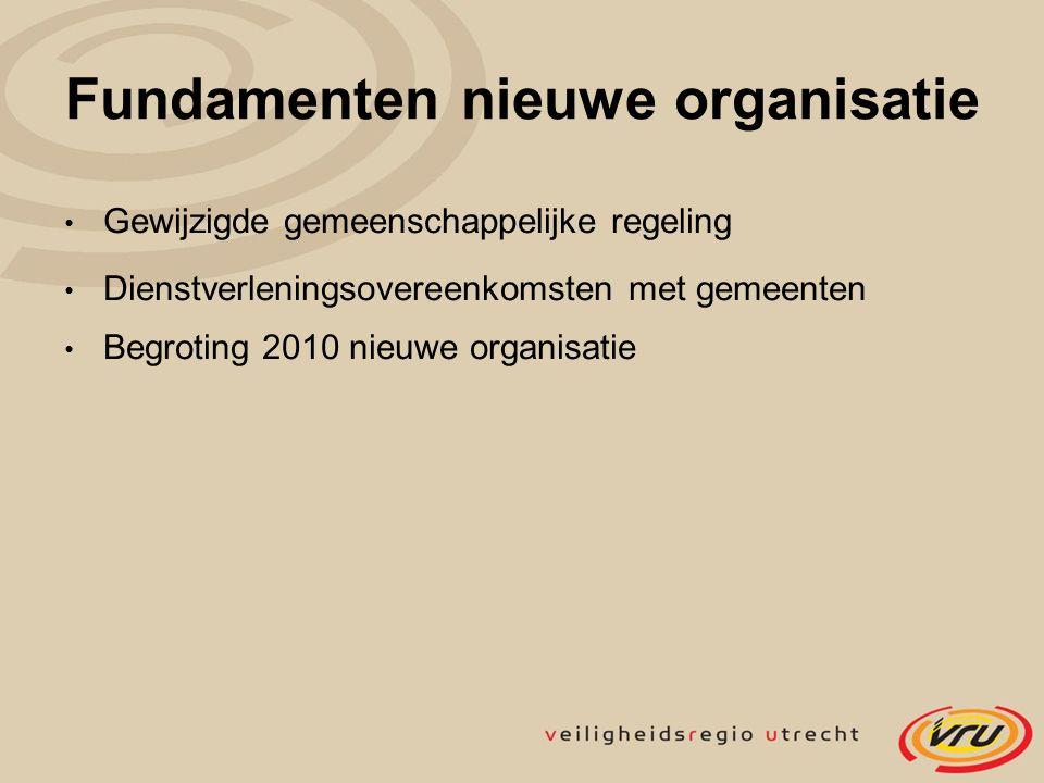 Fundamenten nieuwe organisatie