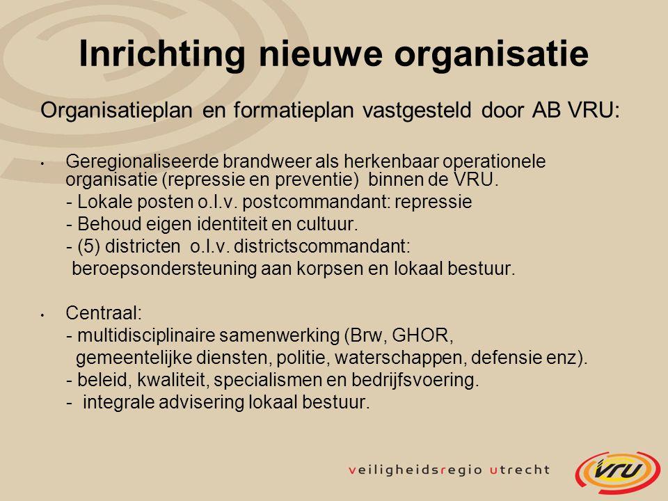Inrichting nieuwe organisatie