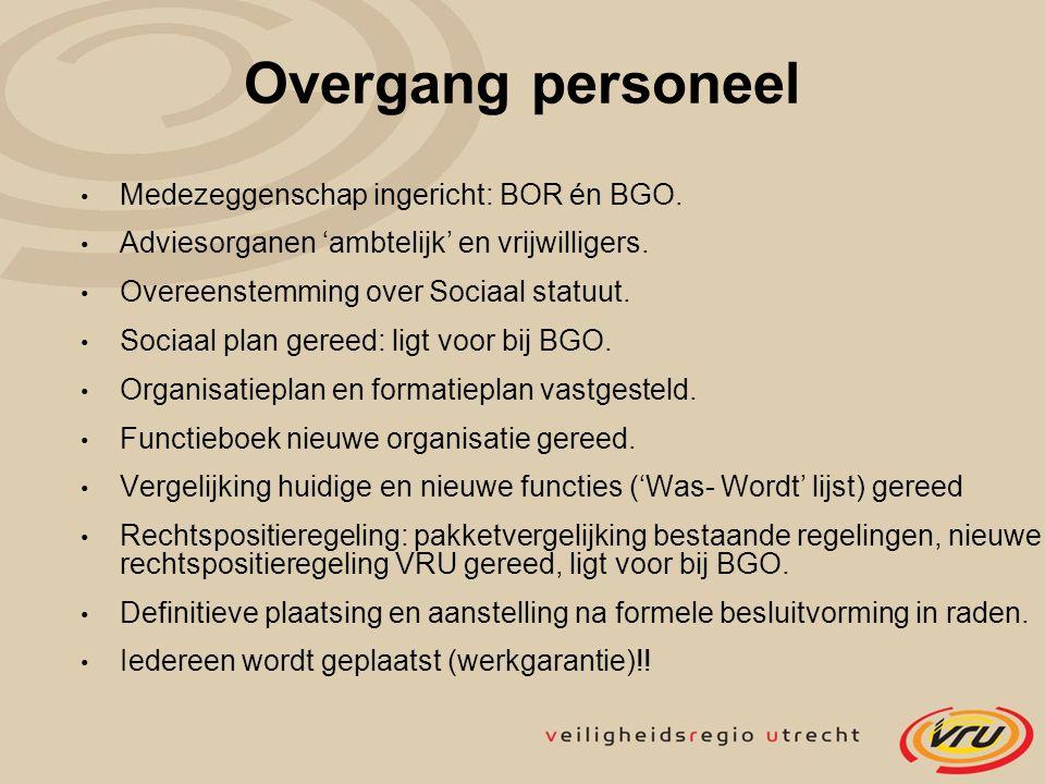 Overgang personeel Medezeggenschap ingericht: BOR én BGO.