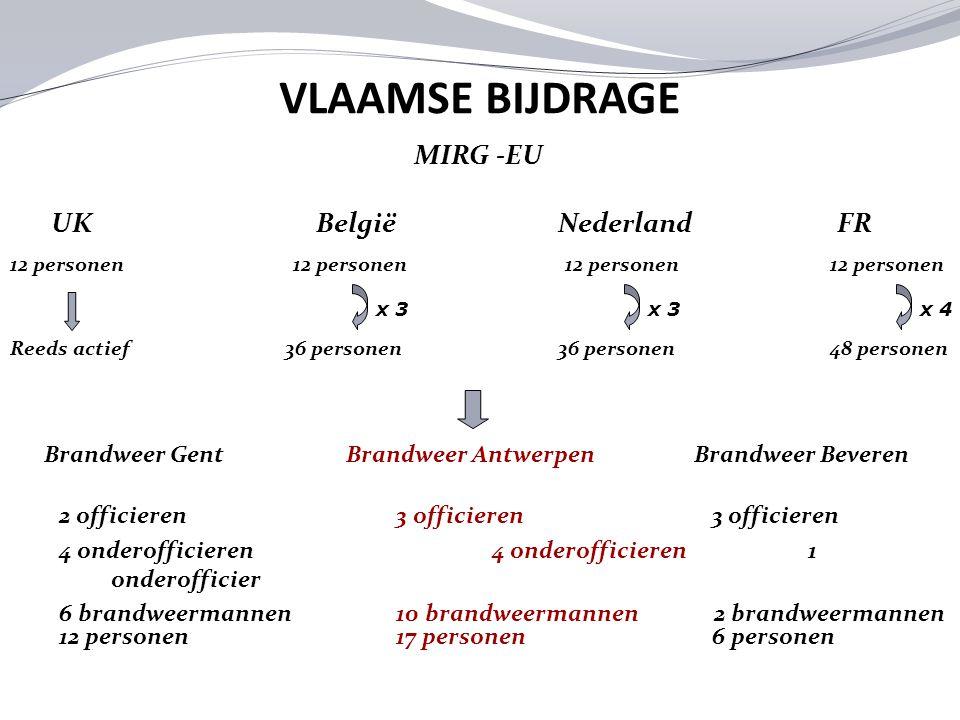 VLAAMSE BIJDRAGE MIRG -EU UK België Nederland FR Brandweer Gent