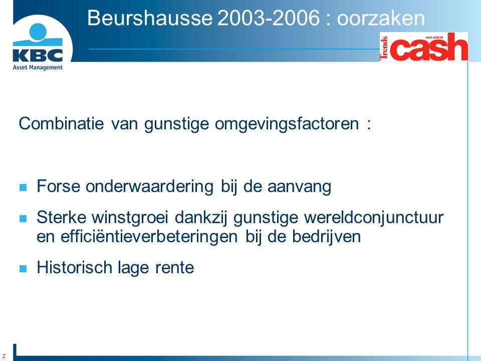 Beurshausse 2003-2006 : oorzaken