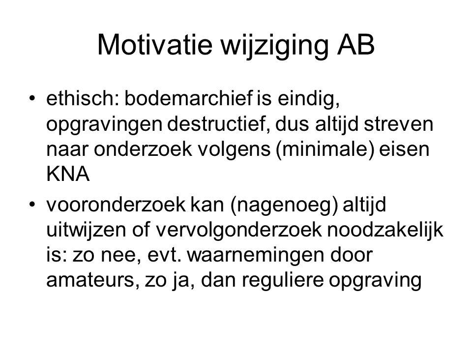 Motivatie wijziging AB