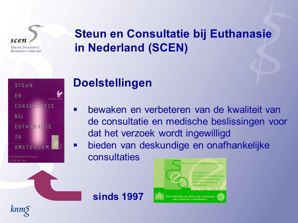Titel kopje Steun en Consultatie bij Euthanasie in Nederland (SCEN)