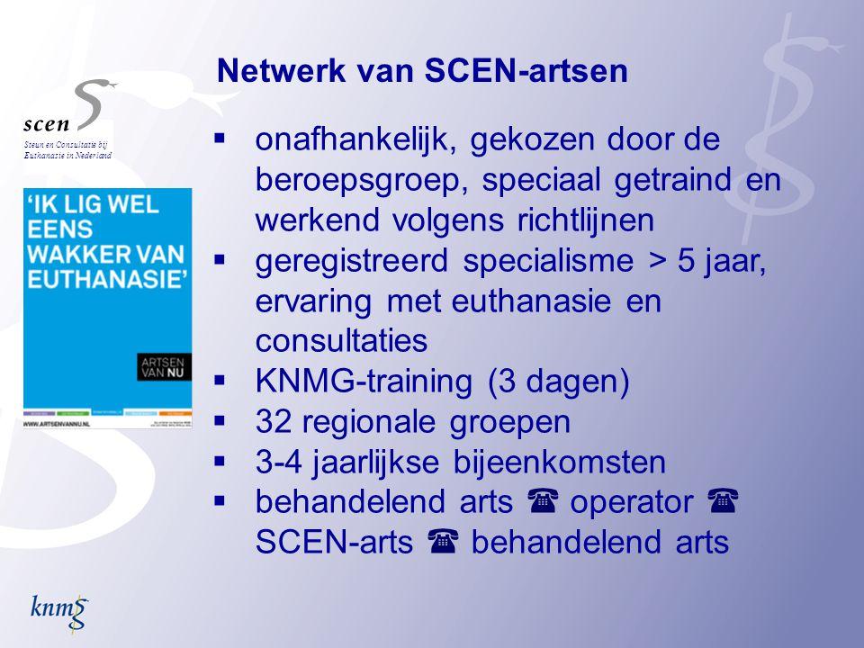 Titel kopje Netwerk van SCEN-artsen