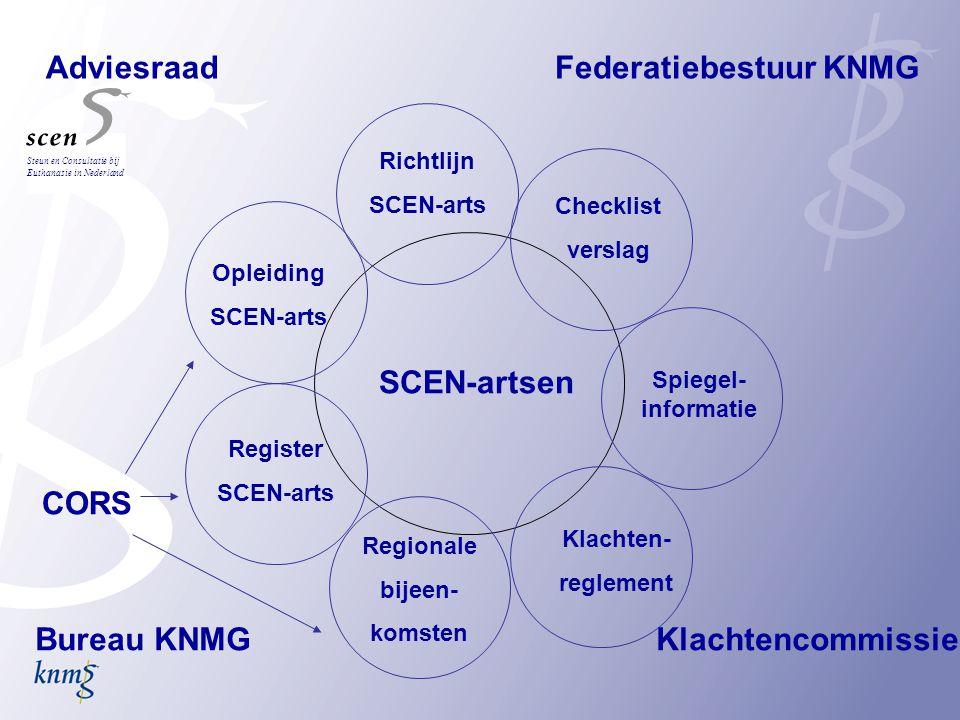 Federatiebestuur KNMG