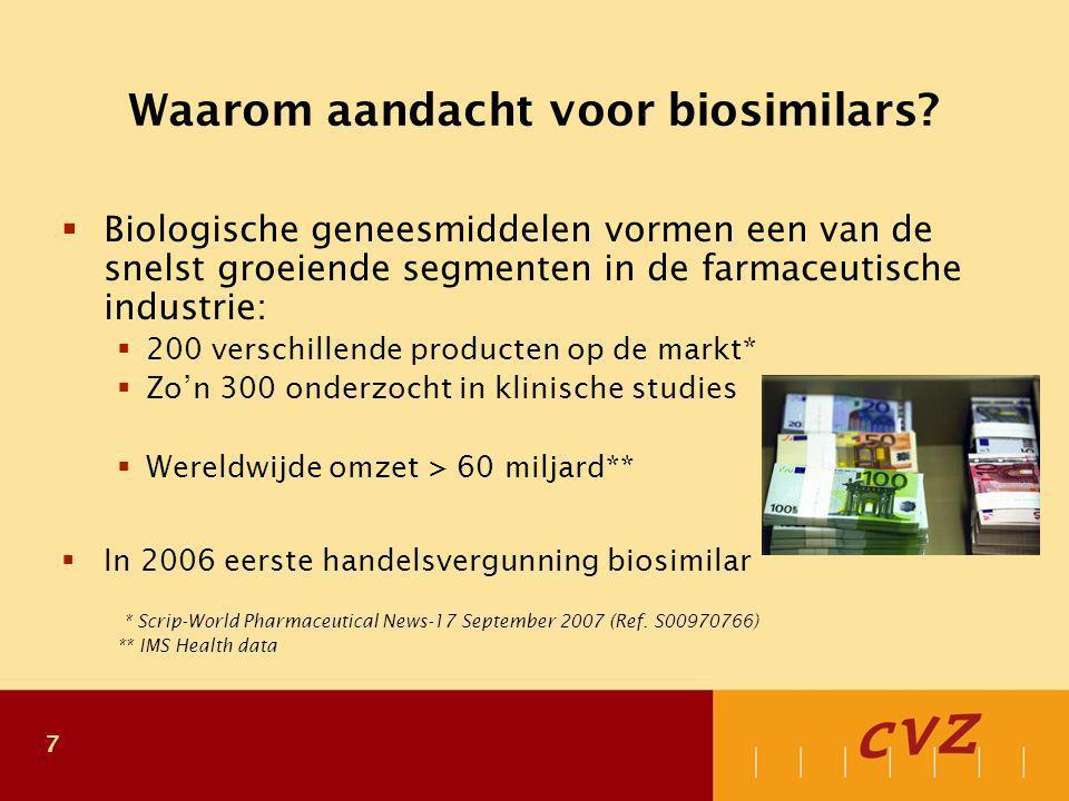Biologische geneesmiddelen in Nederland