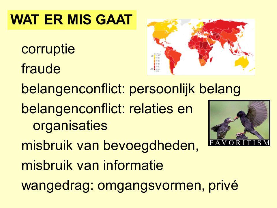 WAT ER MIS GAAT corruptie. fraude. belangenconflict: persoonlijk belang. belangenconflict: relaties en organisaties.