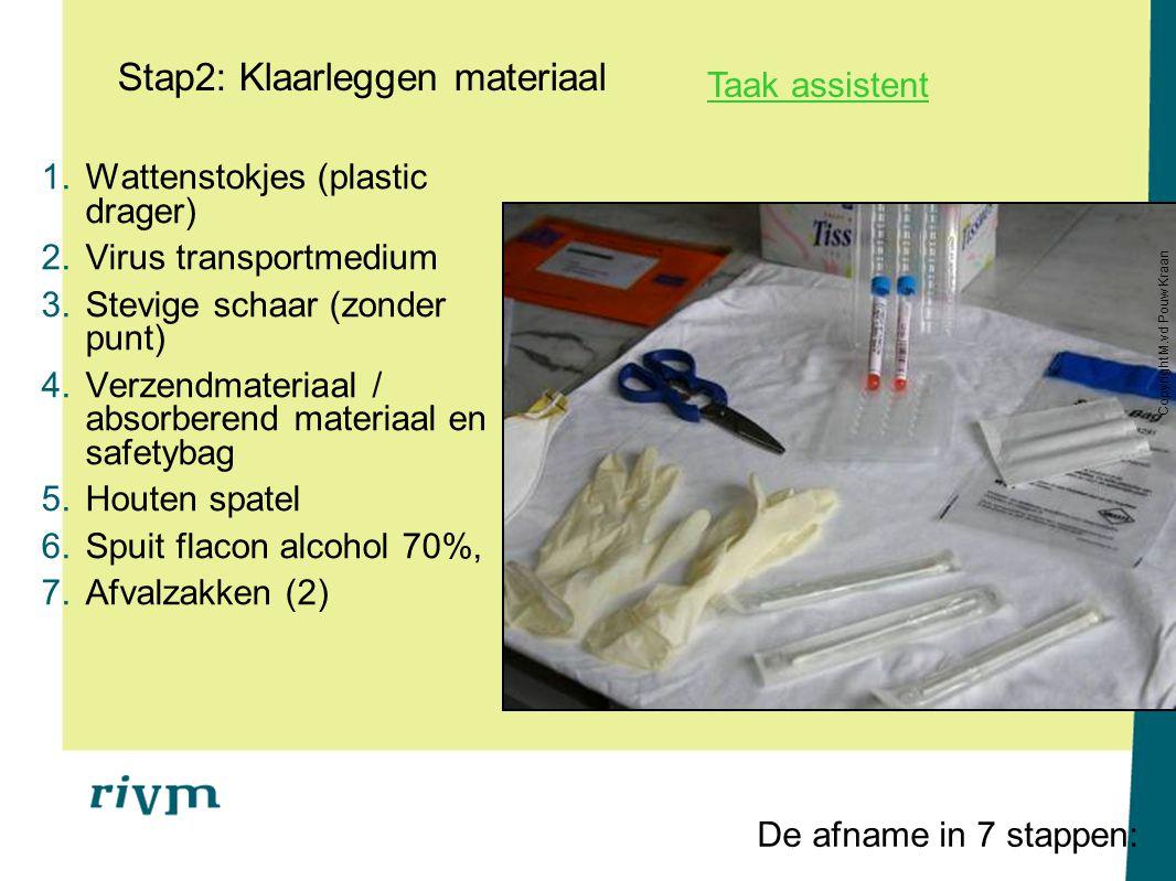 Stap2: Klaarleggen materiaal