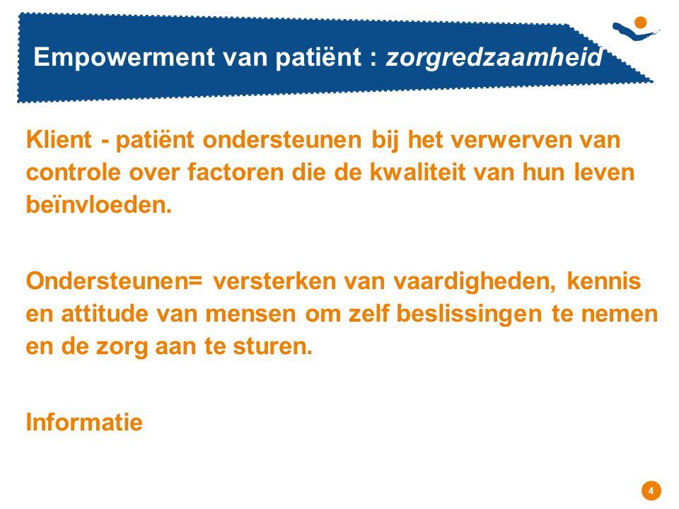 Empowerment van patiënt : zorgredzaamheid