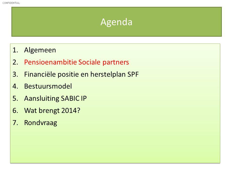 Agenda Algemeen Pensioenambitie Sociale partners