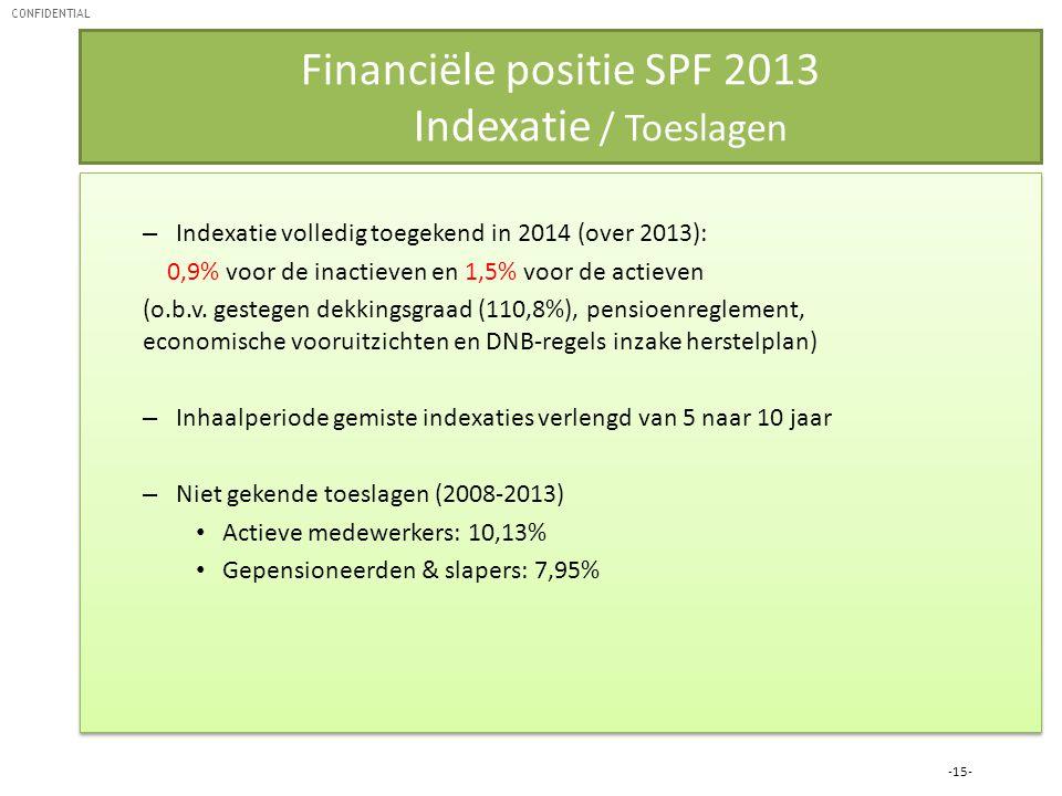 Financiële positie SPF 2013 Indexatie / Toeslagen