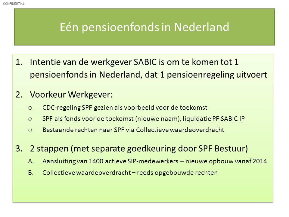 Eén pensioenfonds in Nederland