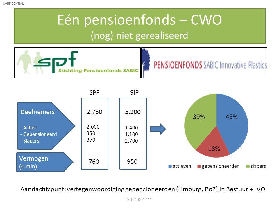 Eén pensioenfonds – CWO (nog) niet gerealiseerd