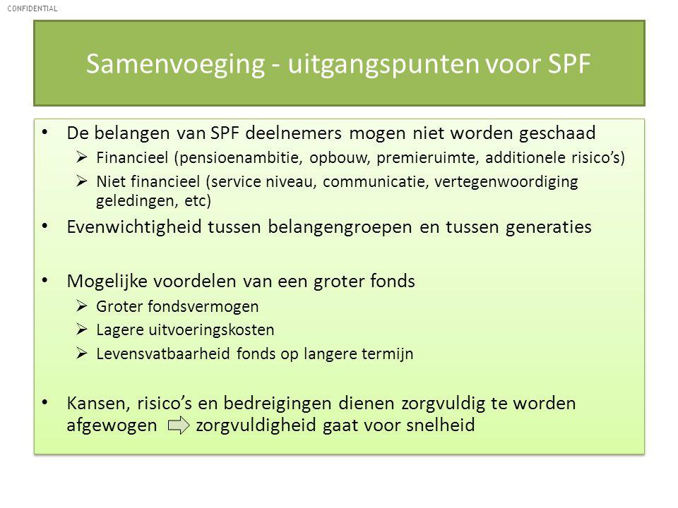 Samenvoeging - uitgangspunten voor SPF