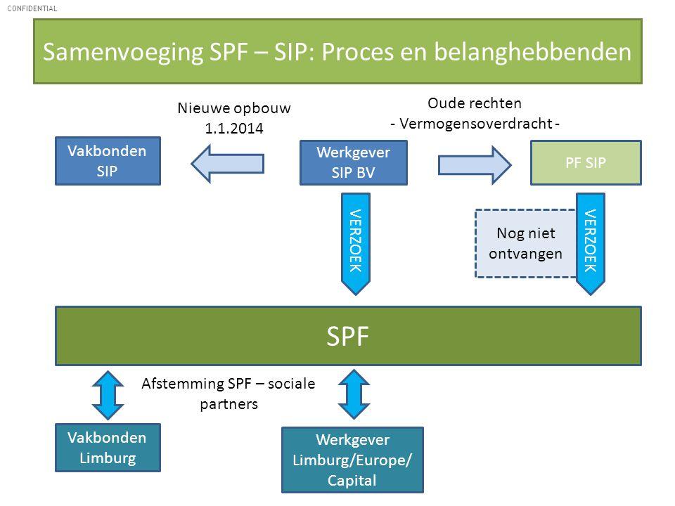 Samenvoeging SPF – SIP: Proces en belanghebbenden
