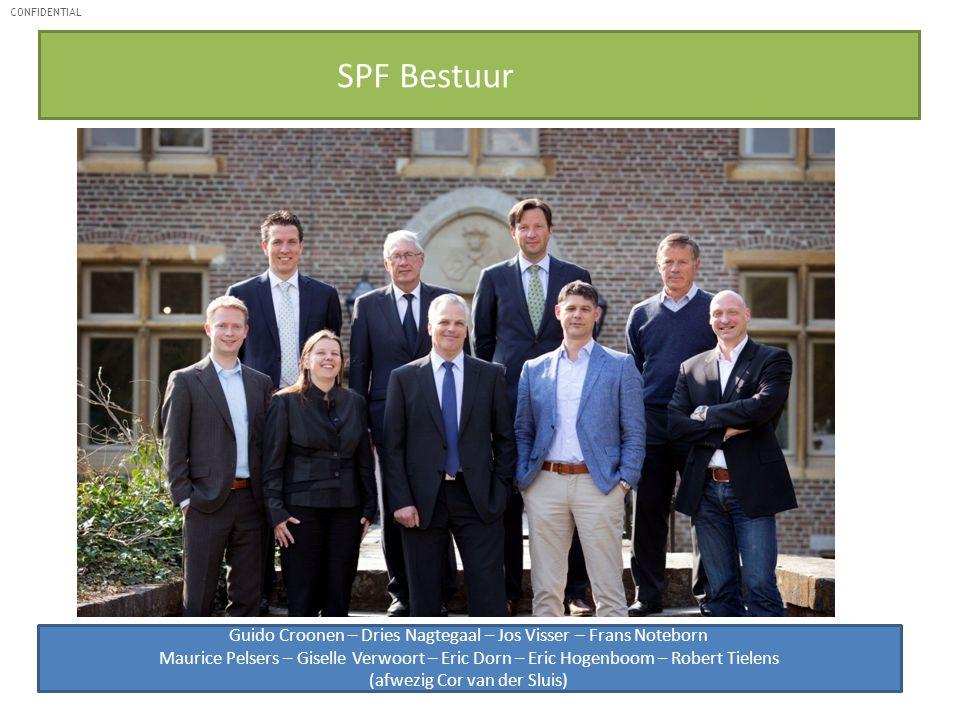 SPF Bestuur Guido Croonen – Dries Nagtegaal – Jos Visser – Frans Noteborn.