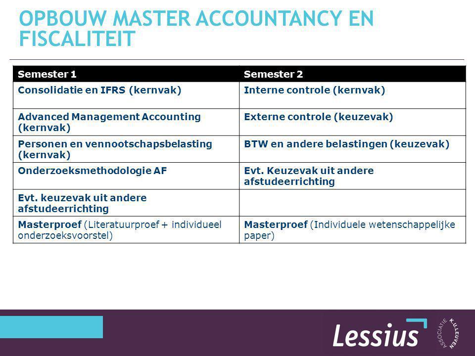 Opbouw master Accountancy en Fiscaliteit