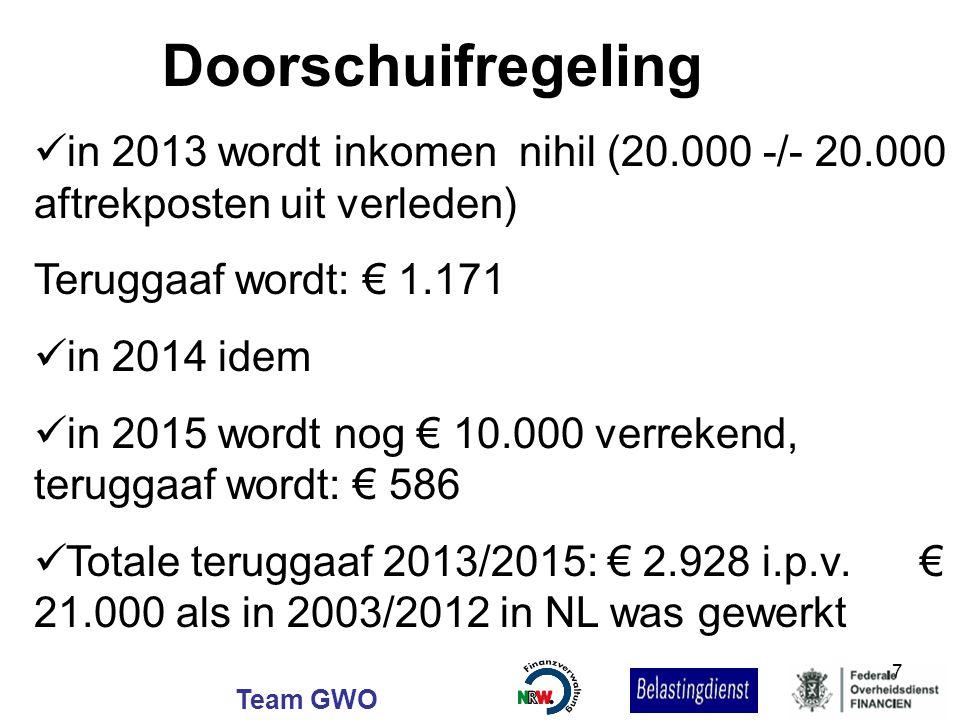 Doorschuifregeling in 2013 wordt inkomen nihil (20.000 -/- 20.000 aftrekposten uit verleden) Teruggaaf wordt: € 1.171.