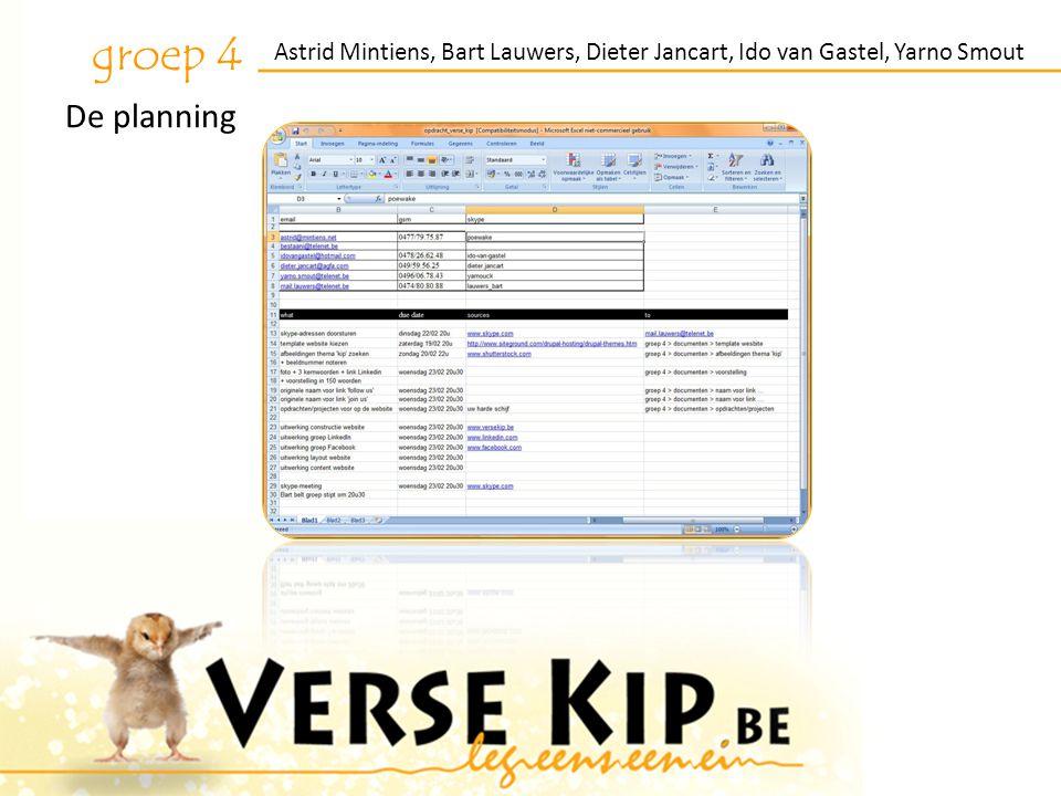 groep 4 Astrid Mintiens, Bart Lauwers, Dieter Jancart, Ido van Gastel, Yarno Smout De planning