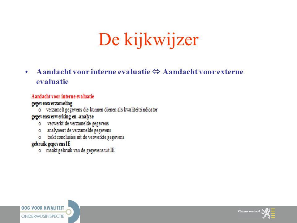 De kijkwijzer Aandacht voor interne evaluatie  Aandacht voor externe evaluatie