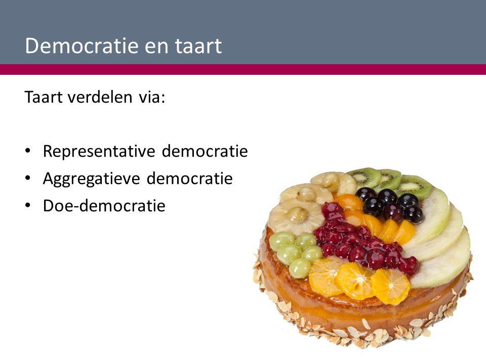 Democratie en taart Taart verdelen via: Representative democratie